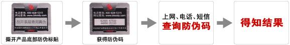 魔磁产品防伪码图例